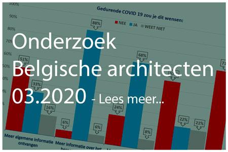 Onderzoek Belgische architecten - 03.2020