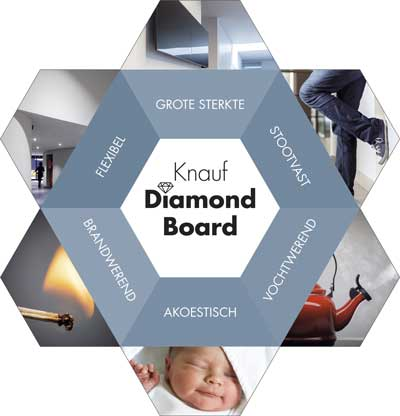 knauf diamond board 03